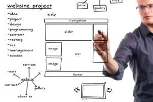 Designing a website layout to improve user experience