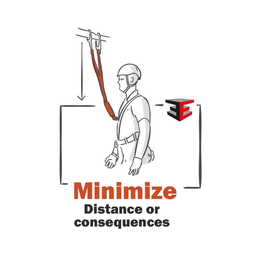 Minimise - Distance or consequences