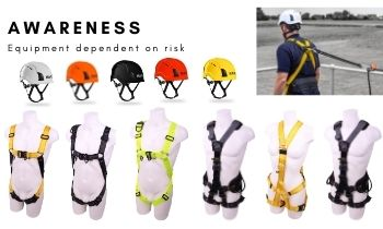 Confined Space Awareness Equipment